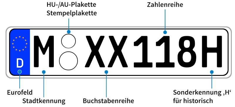 H-Kennzeichen-Aufbau